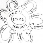 Ethics drawing