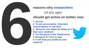 Six reasons to tweet