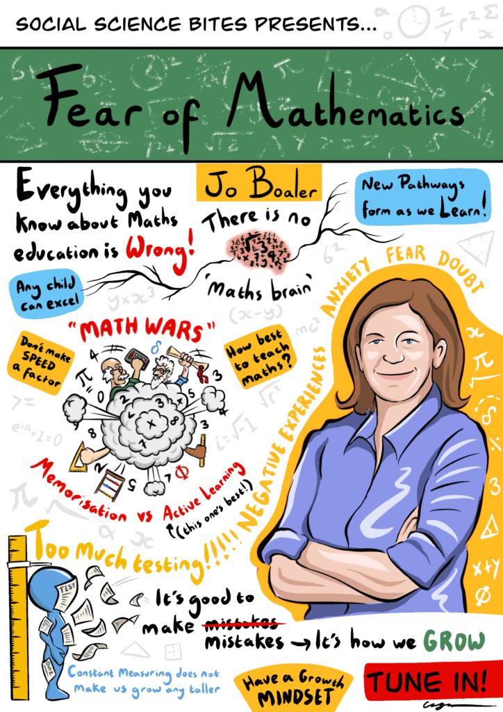 Illustration of Social Science Bites episode Jo Boaler on Fear of Mathematics