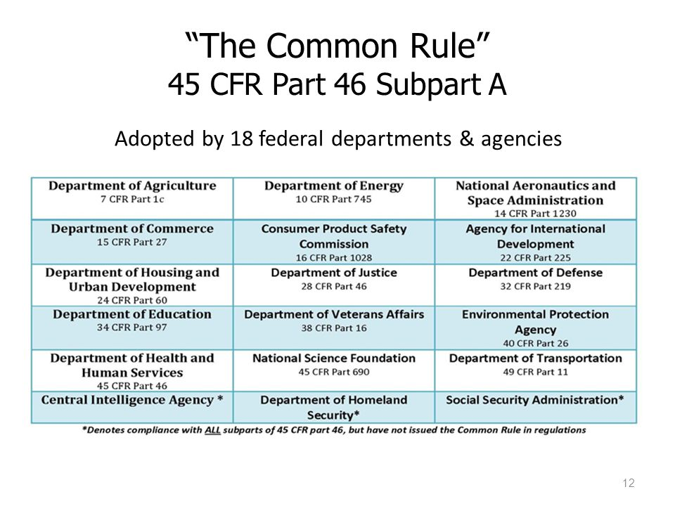 common-rule-participants