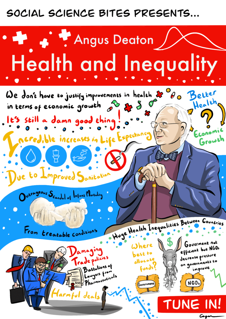 Illustration of Social Science Bites episode Angus Deaton on Health and Inequality