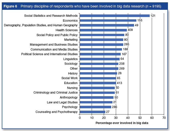 disciplines-in-big-data