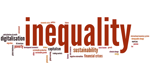 Econ question wordcloud