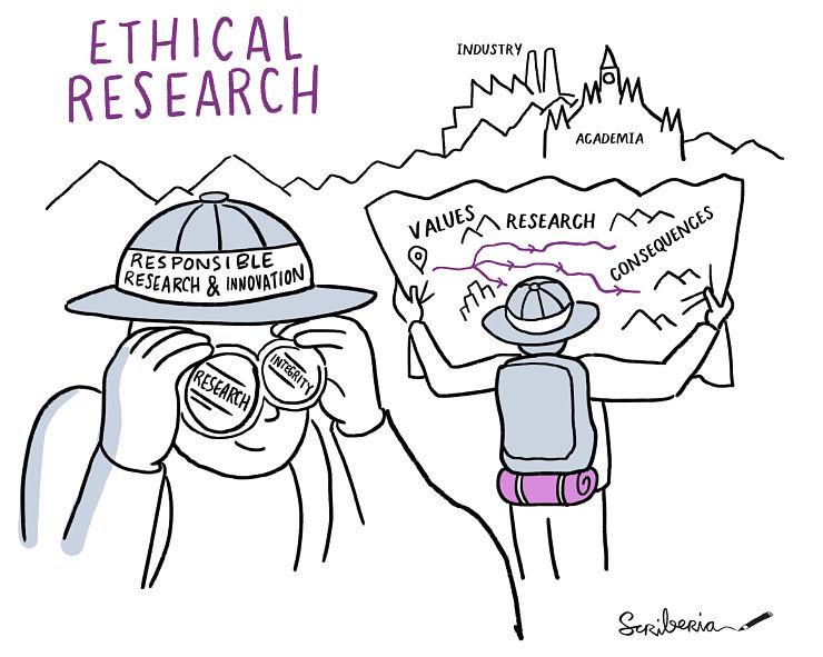 Cartoon shows explorers seeking ethical research