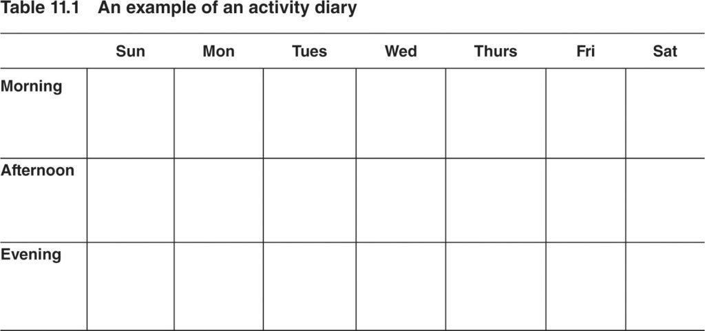 Activity diary example