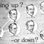 In 1916 International Correspondence Schools offered readers of Popular Science Monthly the key to upward mobility ...