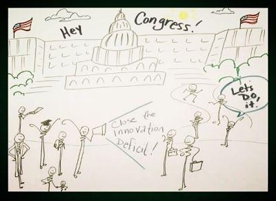 Slide from Innovation Deficit video
