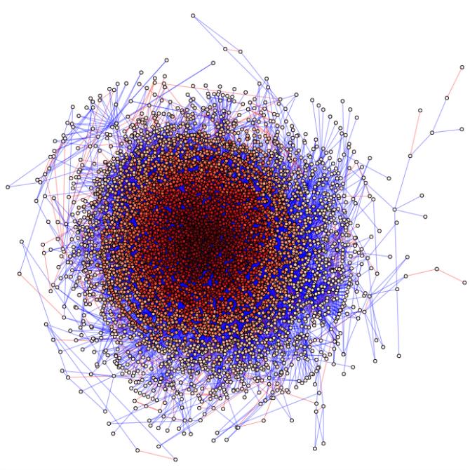 intellectual-collaboration-visualized