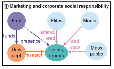 Marketing-and-CSR-PJD-graph-10-Copy
