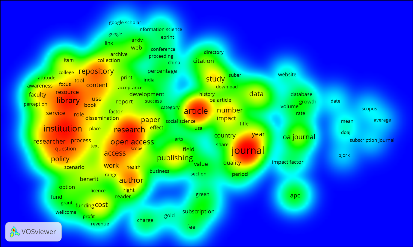 VOSviewer 'density' visualisation showing clustering for key terms from the open-access literature, 2010-2015