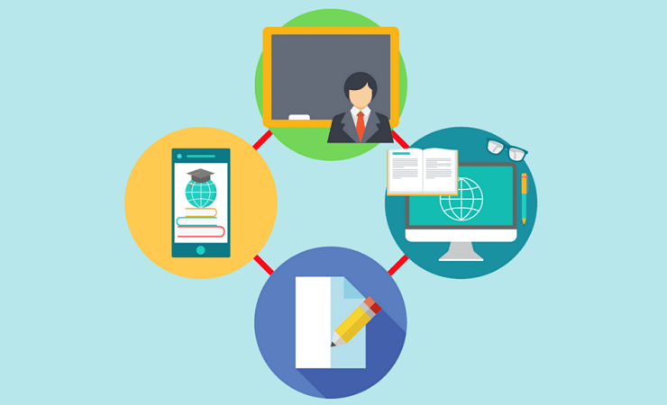 Online education graphic