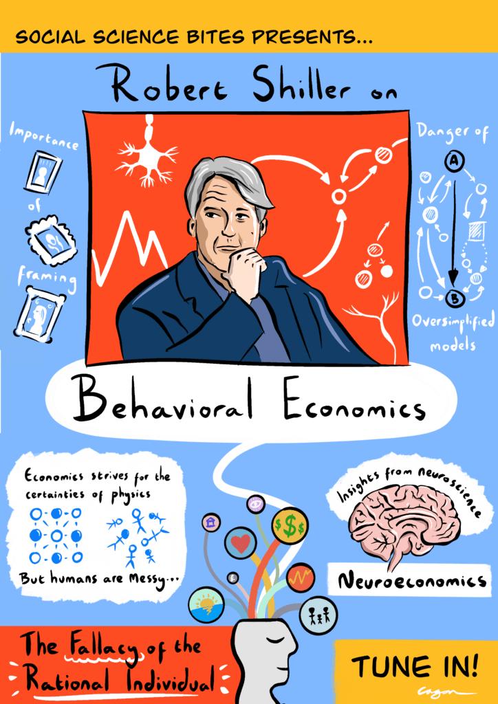 Illustration of Social Science Bites episode Robert Shiller on Behavioral Economics