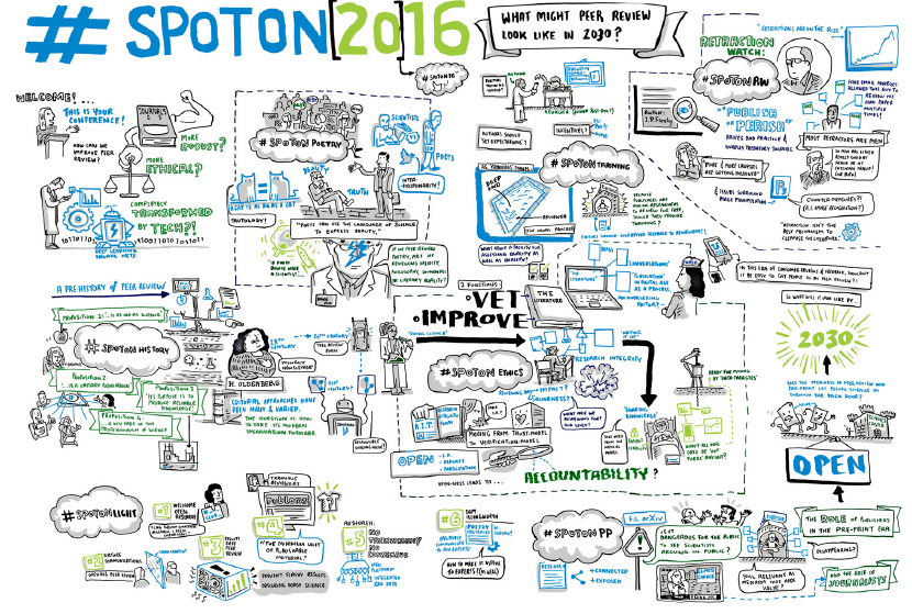 SpotOn peer review graphic