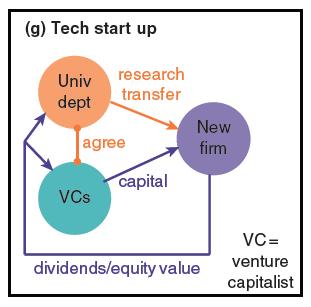 Tech-startup-PJD-graph-7-Copy