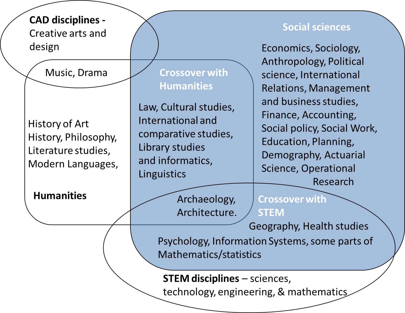 what is the relationship between social theory and educational policies