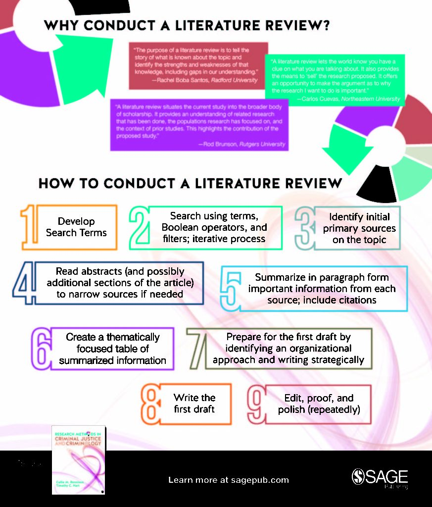 conducting-a-literature-review