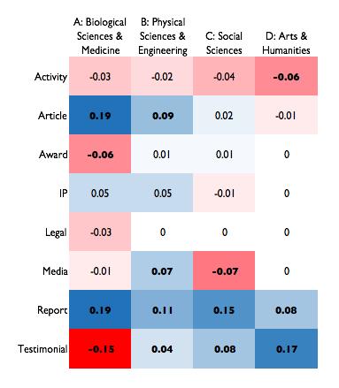 ref-impact-evidence-2