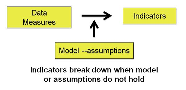 s-and-t-indicators-1_opt