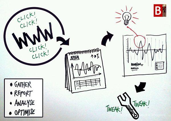 web-metrics-graphic