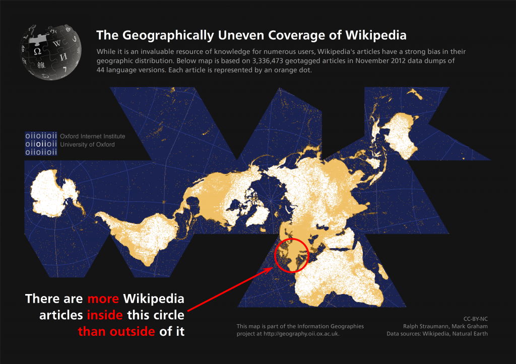 Uneven distribution of Wikipedia articles